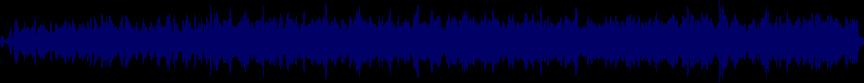 waveform of track #19505