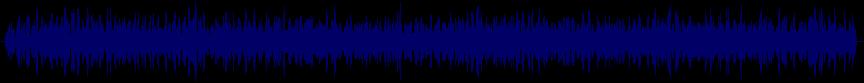 waveform of track #19508