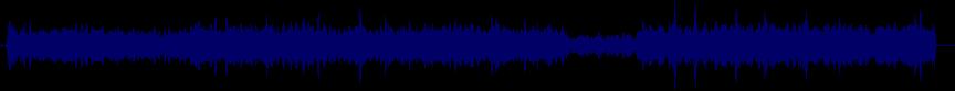waveform of track #19534