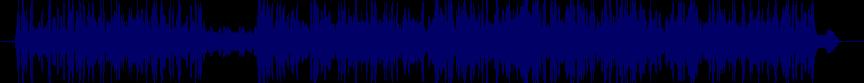waveform of track #19538