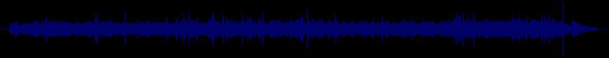 waveform of track #19566