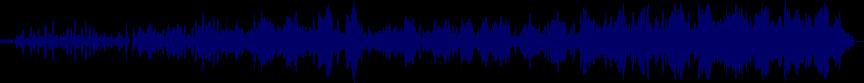 waveform of track #19572