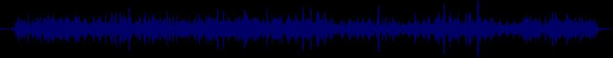 waveform of track #19575