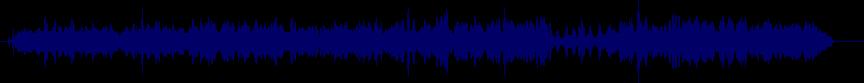 waveform of track #19583