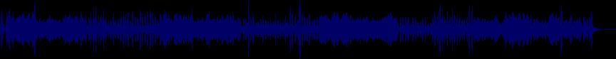 waveform of track #19587