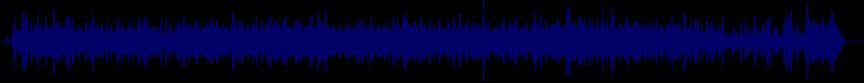waveform of track #19601