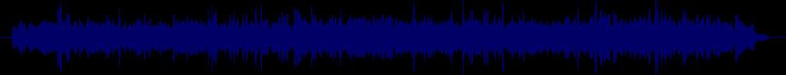 waveform of track #19606