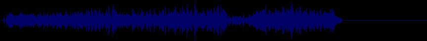 waveform of track #19612