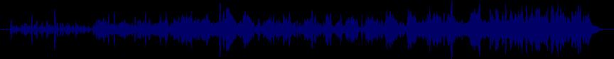 waveform of track #19621