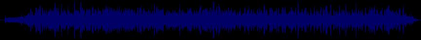 waveform of track #19632