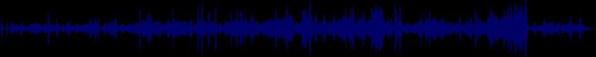 waveform of track #19643