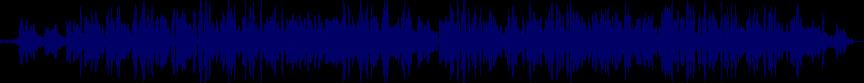 waveform of track #19645