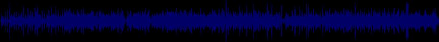 waveform of track #19646