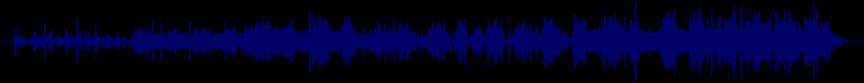 waveform of track #19658