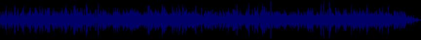 waveform of track #19662