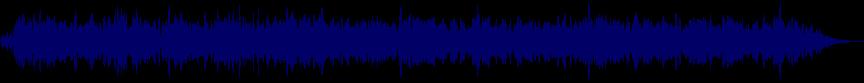 waveform of track #19665