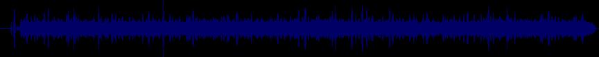 waveform of track #19681