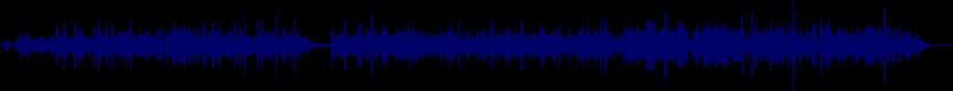 waveform of track #19690