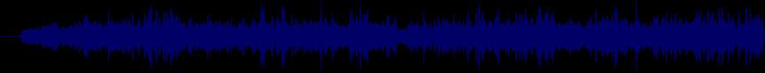 waveform of track #19704
