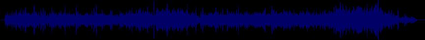 waveform of track #19705