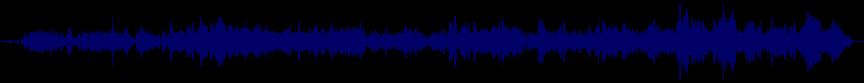 waveform of track #19710