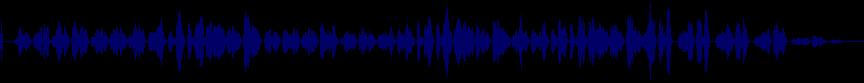 waveform of track #19713