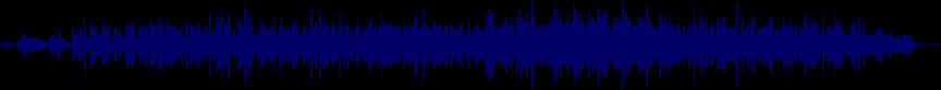 waveform of track #19728