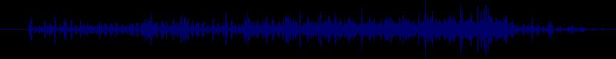 waveform of track #19735