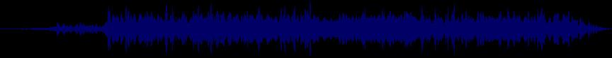 waveform of track #19744