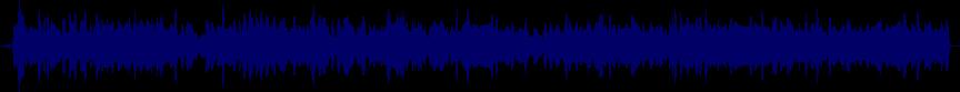 waveform of track #19748