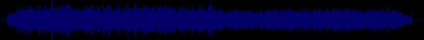waveform of track #19755