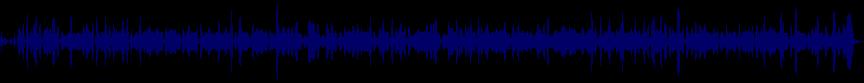 waveform of track #19782