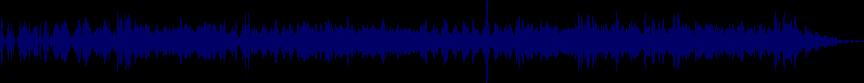 waveform of track #19789