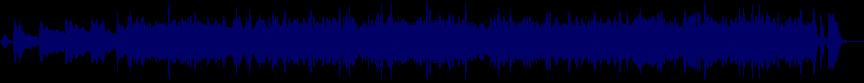 waveform of track #19790