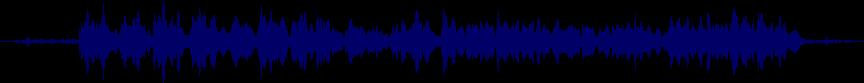 waveform of track #19803
