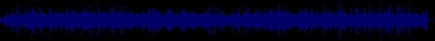 waveform of track #19806