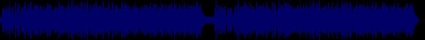 waveform of track #19808