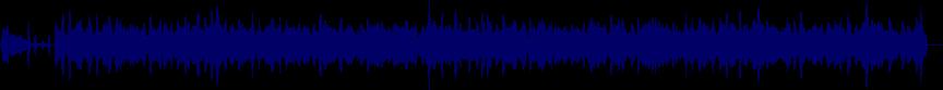 waveform of track #19813
