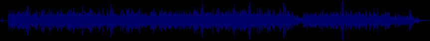 waveform of track #19892