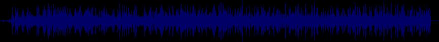 waveform of track #19906