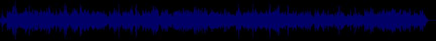 waveform of track #19912