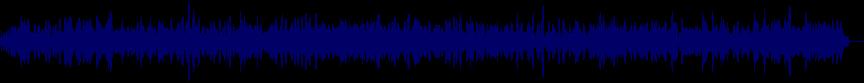 waveform of track #19945