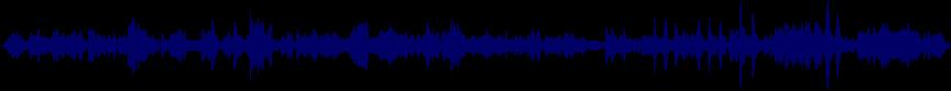 waveform of track #19947