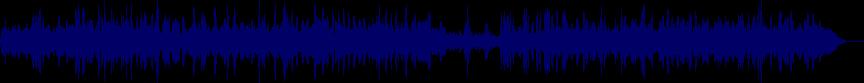 waveform of track #19977