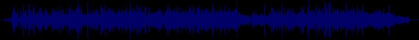 waveform of track #19989