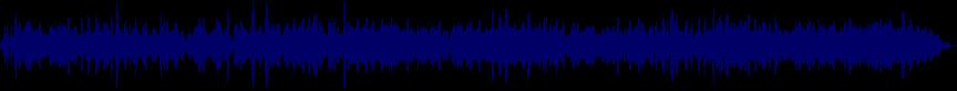 waveform of track #2040
