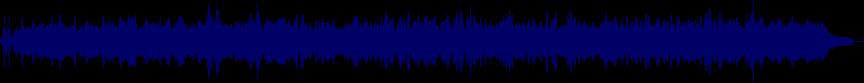 waveform of track #2064