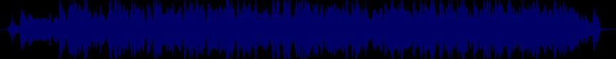 waveform of track #20011