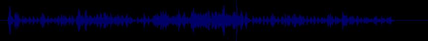 waveform of track #20012