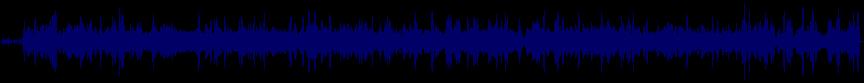 waveform of track #20017